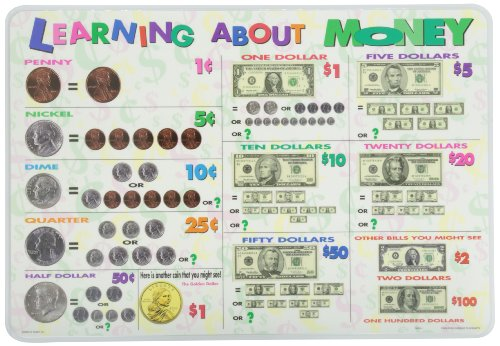 """""""Learning About Money"""" Placemat"""