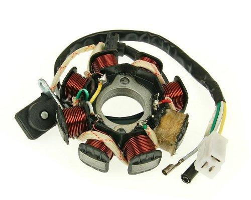 Preisvergleich Produktbild Lichtmaschine Stator Version 2 für SYM (Sanyang) Orbit 1 50 4T AC -08 AV05W
