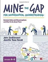 Best understanding mathematics class 7 Reviews