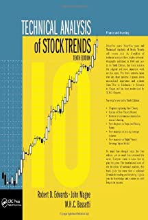 Technical Analysis of Stock Trends