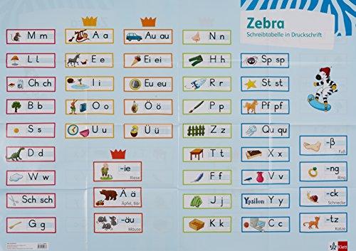 Zebra 1: Anlautposter in Druckschrift und Grundschrift Klasse 1 (Zebra. Ausgabe ab 2018)