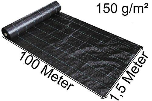 100 = 150m²
