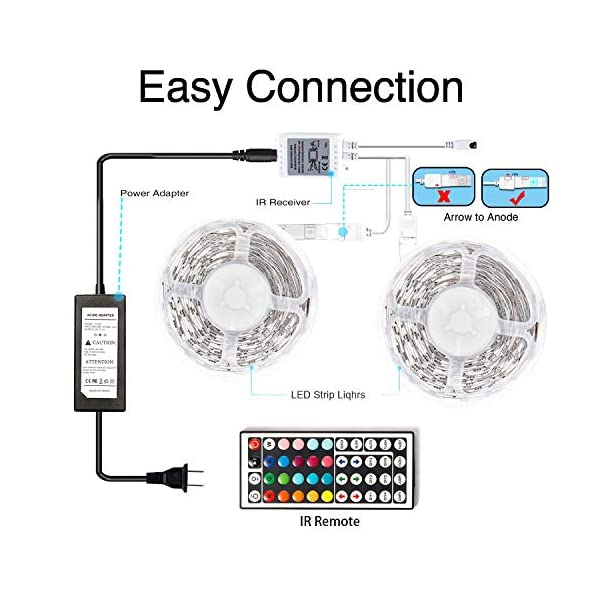 Led Strip Lights connection