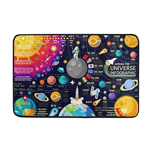 Nifdhkw Universe Space Big Bang Theory Sun Earth Planets Doormats Floor Mats Shoe Scraper for Home Indoor Entrance Way Front Door