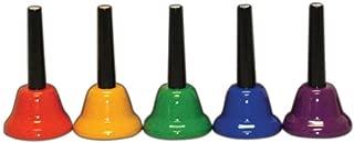 Rhythm Band Handbells (CNHBC)