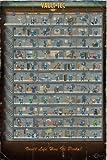 Official - Fallout 4 (Vault-Tec Perks Map) 2020 Poster (12'x18')