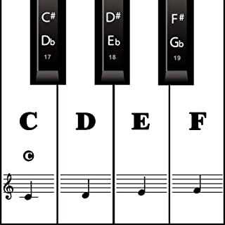 Piano Keyboard Stickers for 88/61/ 54/49 Key, Black Transpar