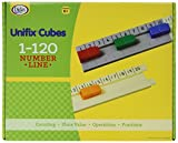 For grades k-2 Over 7' long, this track consists of twelve interlocking sections, each numbered in increments of 10 Includes teaching notes. Unifix cubes sold separately Premium Products