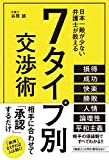 7タイプ別交渉術