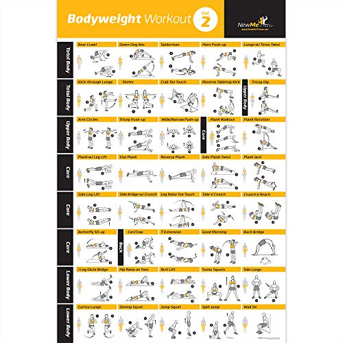 Bodyweight Exercise Poster - Total Body Workout - Personal Trainer Fitness Program - Home Gym Poster - Tones Core, Abs, Legs, Gluts & Upper Body - Improves Training Routine (18