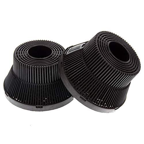 KG-Part Juego de filtros de carbón para campana extractora Gorenje Smeg Thor - C3C 61801251,531371, Teka: C3C, TL1-62, 61801251, GFH55/73