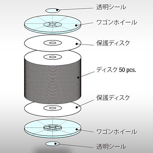 ソニービデオ用ブルーレイディスク詰め替えモデル50BNR1VJPB4(BD-R1層:4倍速50枚バルク)