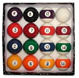 Pool Balls Review and Comparison