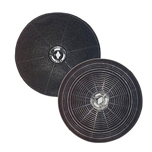 Ersatzkohlefilter für AKPO 90 - passend für die Abzugshauben WK-4 (Dandys, Rustica), WK-5, WK-7, WK-Light - 2 Stück