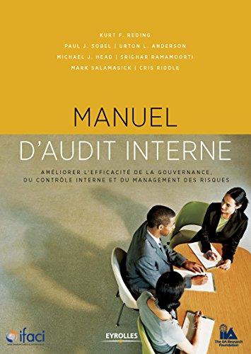 Manuel D'audit Interne
