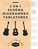 3 en 1 Schéma Diagrammes Tablatures pour Guitare: Schéma de Manche , Diagrammes D'Accords et Tablatures Vierges - 110 Pages