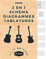 3 en 1 Schéma Diagrammes Tablatures pour Guitare: Schéma de Manche , Diagrammes D\'Accords et Tablatures Vierges - 110 Pages