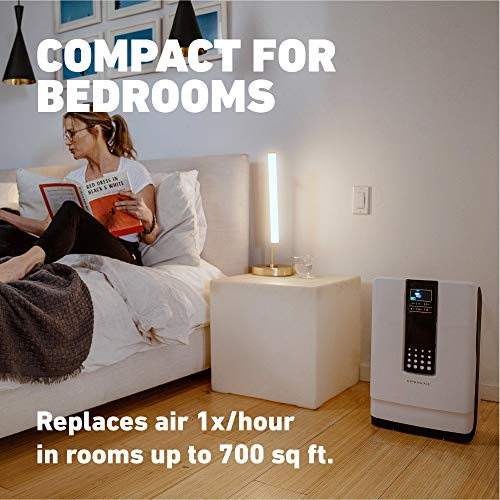 Hathaspace Smart True HEPA Air Purifier for Home, 5-in-1 Large Room Air Cleaner for Allergies, Pets, Asthma, Smokers – Filters 99.97% of Allergens, Dust, Pet Hair, Pollen, Smoke, Odors - HSP001