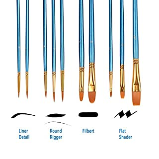Heartybay 10Pieces Round Pointed Tip Nylon Hair Brush Set, Blue للبيع