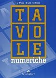 Tavole Numeriche, Per la Scuola Media