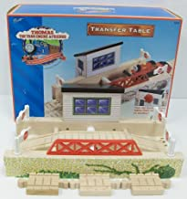 Best learning curve train table Reviews
