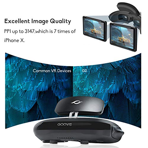 GOOVIS Cinego G2 Cinema VR Headset 3D Theater Goggles,with Sony OLED 1920x1080x2,HD Giant Screen Display Compatible with Set-top Box, PS4,Xbox,Drone, PC Smart Phone (Black)