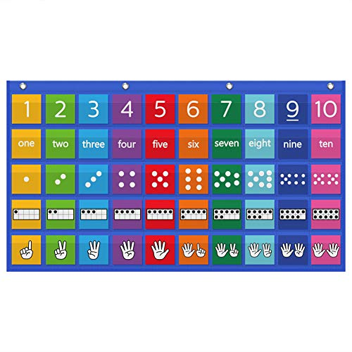 Eamay Visual Learning Number Path Pocket Chart - Early Math Skill Preschool Hanging Counting Toys, for Classroom Wall, Bulletin Board & Math Classes