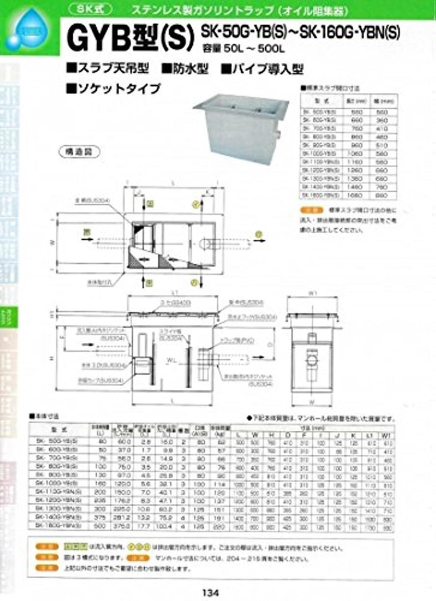 旅行代理店クラブぐるぐるGYB型(S) SK-70G-YB(S) 耐荷重蓋仕様セット(マンホール枠:ステンレス / 蓋:溶融亜鉛メッキ) T-2