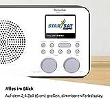 Internetradios Test