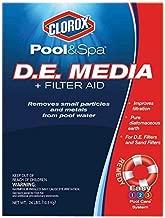 de media filter aid