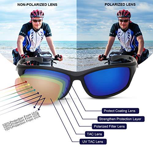 Occffy Polarisierte Sportbrille Sonnenbrille Fahrradbrille mit UV400 Schutz für Herren Autofahren Laufen Radfahren Angeln Golf TR90 (599 Schwarze Matte Rahmen mit Blaue Linse) - 3