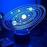 Sistema Solar Lámpara De Ilusión 3D Luz De Noche Led Alimentado Por Usb 7 Colores Escenas Intermitentes Interruptor Táctil Regalos Perfectos Para Niños Y Decoración De Habitaciones