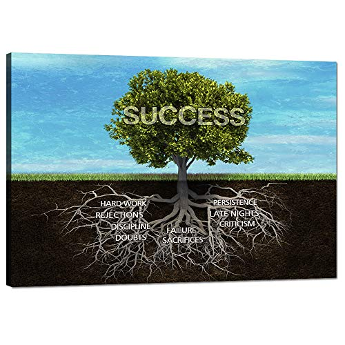 Mindset is Everything Motivational Tree Poster Inspirational Entrepreneur Motto Canvas Wall Art Wooden Framed Modern Home Decoration Artwork Great Gift Living Room Bedroom Office(18''W x 12''H)