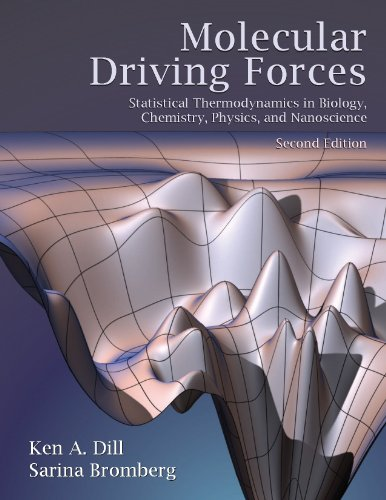 Molecular Driving Forces: Statistical Thermodynamics in Biology, Chemistry, Physics, and Nanoscience (English Edition)