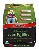 Fertilizers Review and Comparison