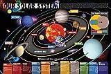 Smithsonian - Our Solar System Poster Drucken (60,96 x