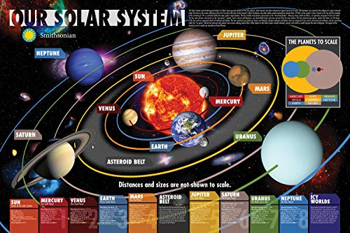 Poster Smithsonian- Our Solar System 36 x 24in