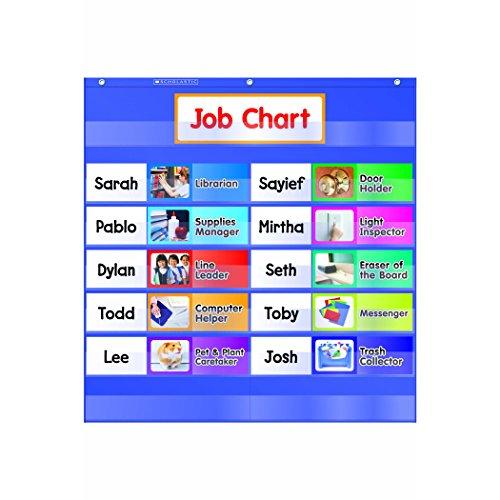 pocket chart jobs - 2