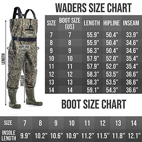 Size Chart for Foxelli Fishing Chest Waders