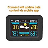 Tarnel Wireless Forecast Station Weather Monitoring Clocks Indoor Outdoor Thermometer Digital Wireless Hygrometer Temperature and Humidity Monitor Color Controlled by Mobile app