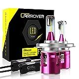 CAR ROVER Lampadine H4 LED 10800LM Fari Abbaglianti e Anabbaglianti, Kit Sostituzione...
