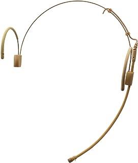 Best sennheiser rs120 transmitter Reviews