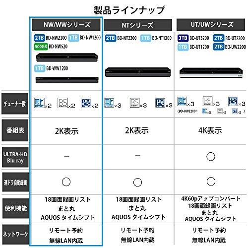 『シャープ AQUOS ブルーレイレコーダー 500GB 2チューナー BD-NW520』の7枚目の画像