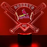 Mirror Magic Store Baseball LED Night Light - Personalize Free LED Night Lamp Gift - Features Licensed Decal and Remote (Cardinals)