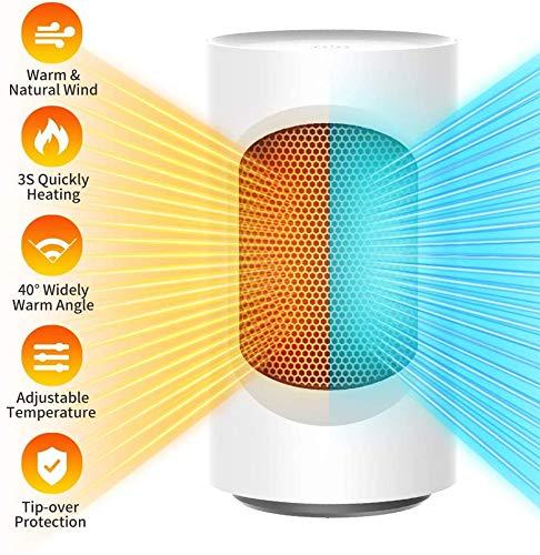 Calefactor Cerámico Calentador portátil Space
