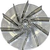Eureka Ventilador, Lexan alto perfil 200/2000Serie