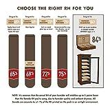 Immagine 2 boveda per sigari tabacco regolatore