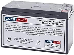 Minuteman MN 525 Replacement Battery