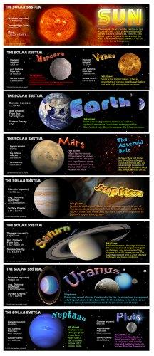 Carson Dellosa Mark Twain Solar System Bulletin Board Set (410076)