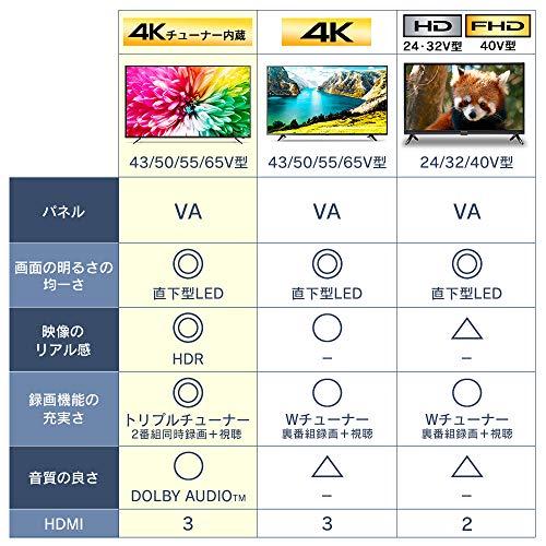 『アイリスオーヤマ 65V型 4Kチューナー 内蔵 液晶テレビ 65XUC30P 4K HDR対応 トリプルチューナー 2020年モデル』の2枚目の画像